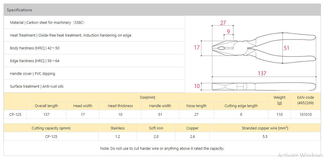 Thông số kỹ thuật kìm Tsunoda CP-125