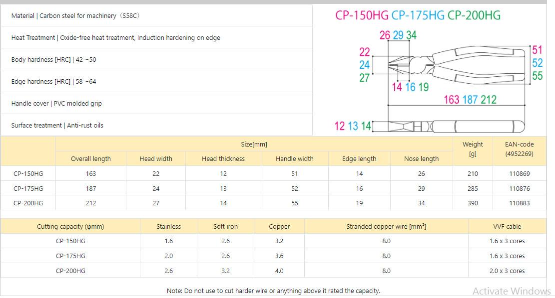 Thông số Tsunoda King TTC CP-150HG/CP-175HG/CP-200HG