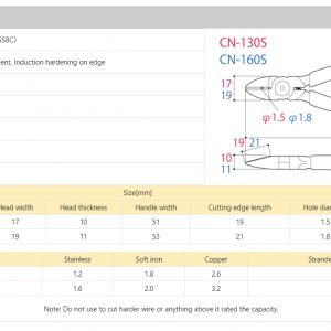 Thông số kỹ thuật Tsunoda CN-130S/CN-160S